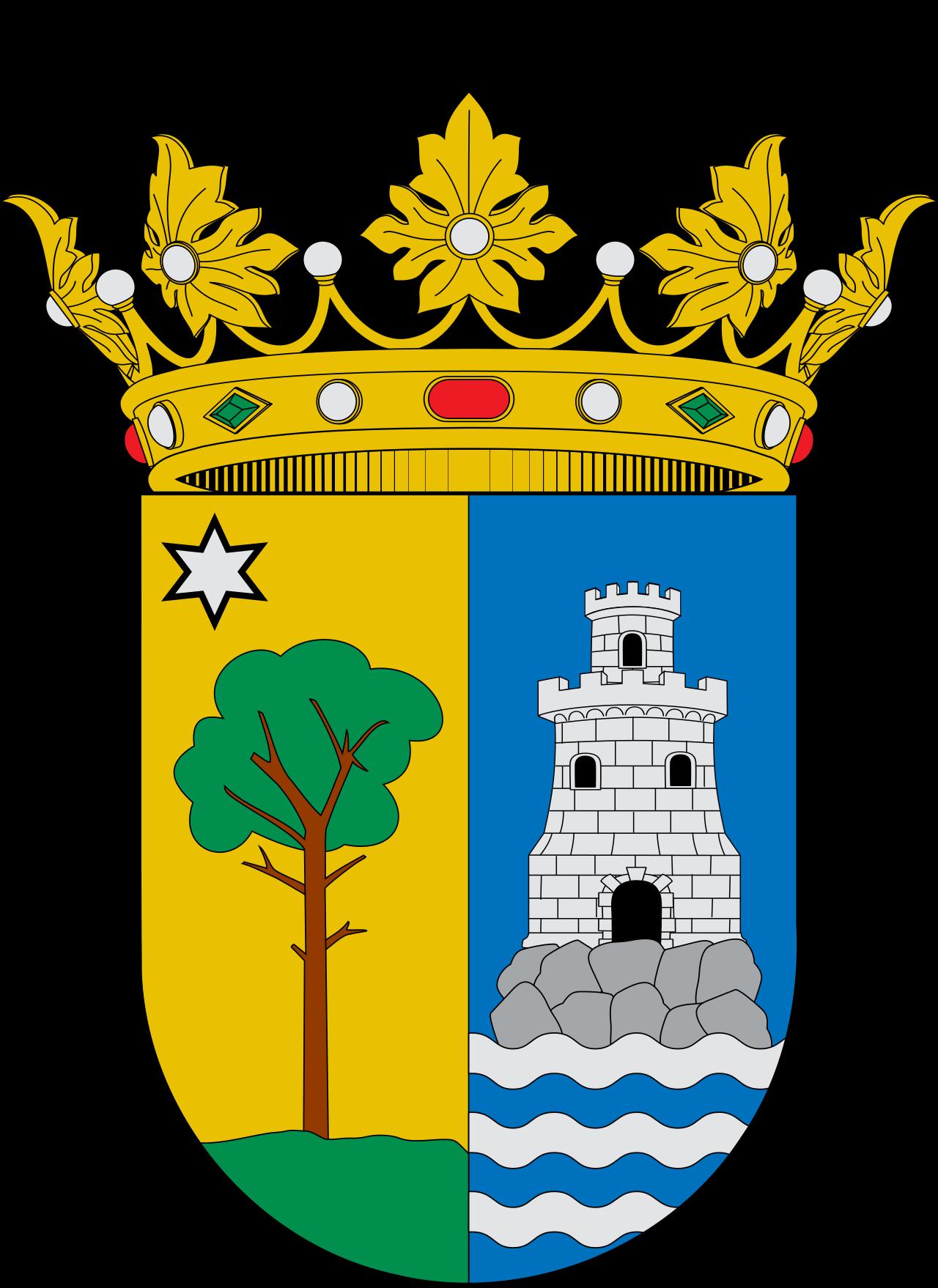 Travelanto San Pedro